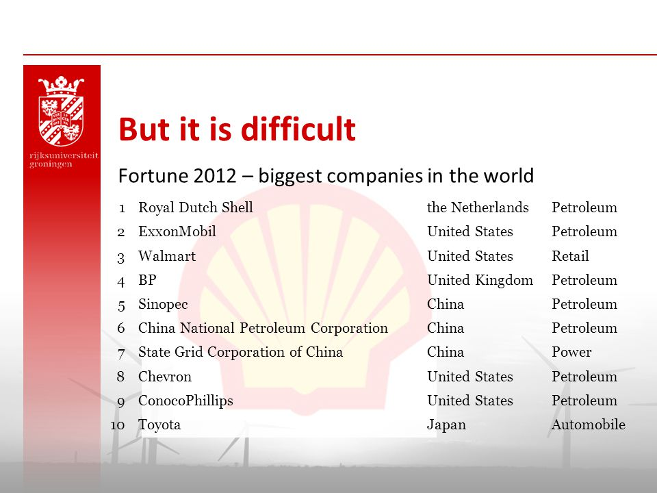 But it is difficult Fortune 2012 – biggest companies in the world 1