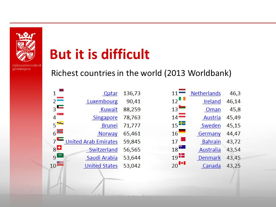 But it is difficult Richest countries in the world (2013 Worldbank)