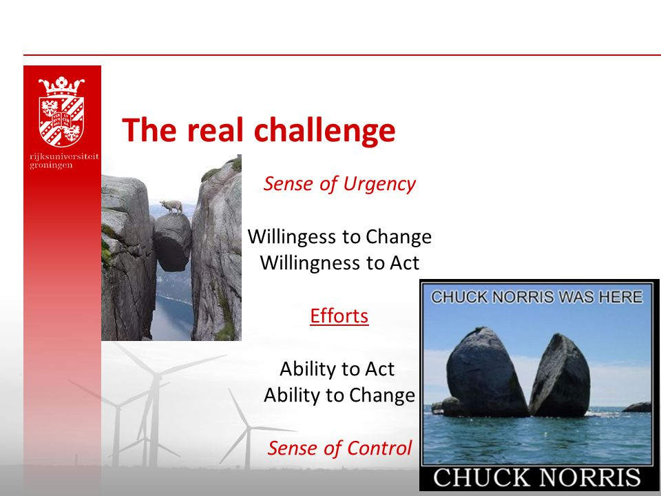 The real challenge Sense of Urgency Willingess to Change