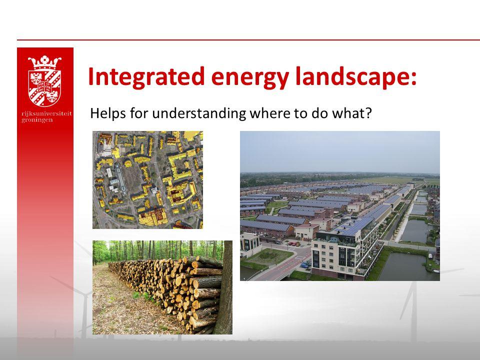 Integrated energy landscape: