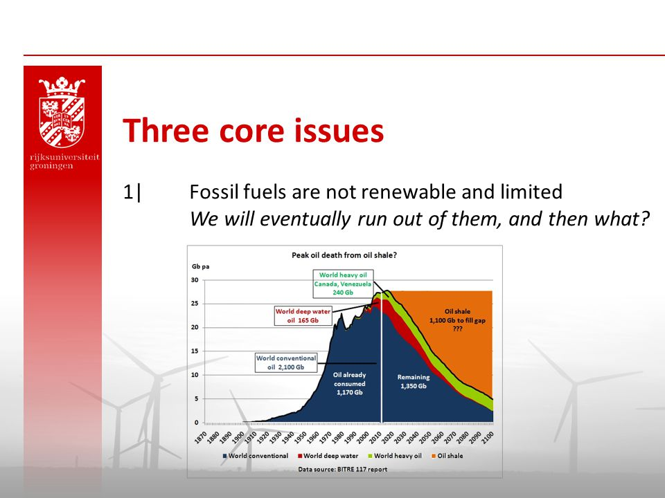 Three core issues 1| Fossil fuels are not renewable and limited