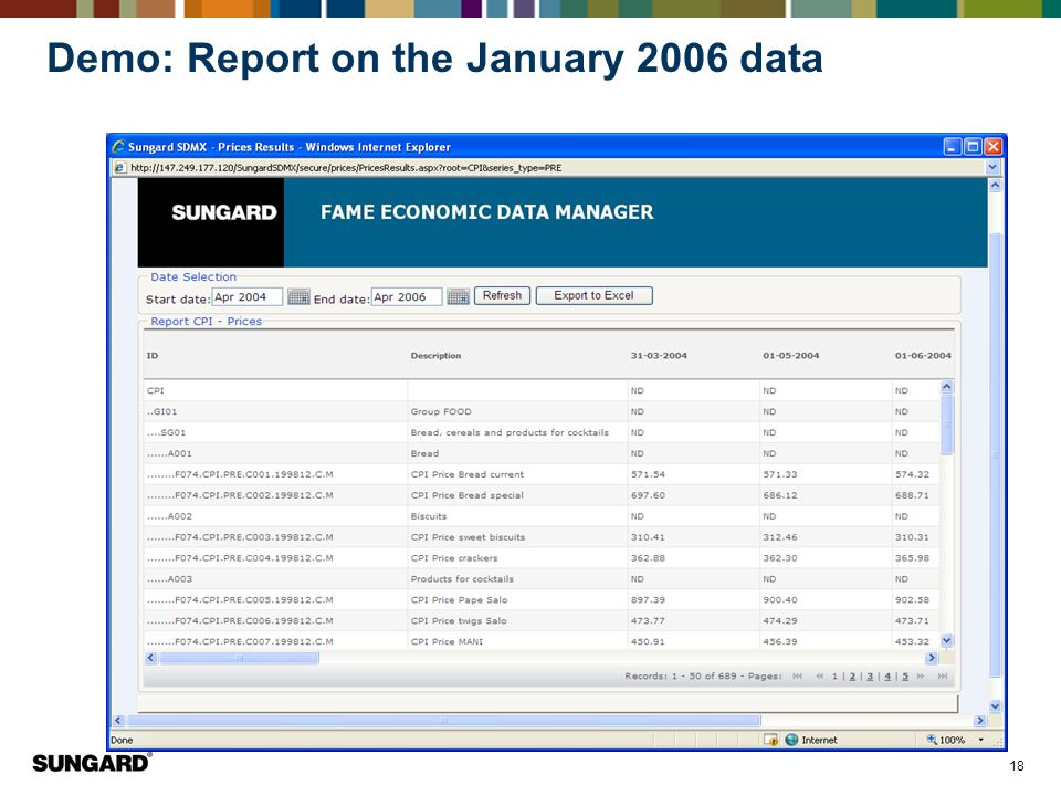 Demo: Report on the January 2006 data
