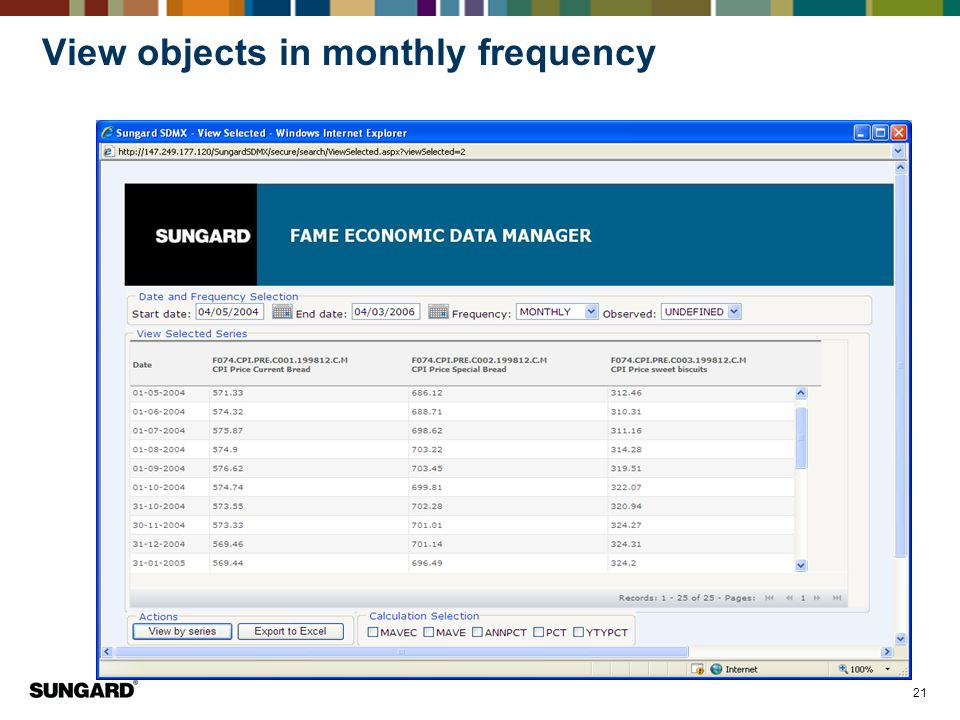 View objects in monthly frequency