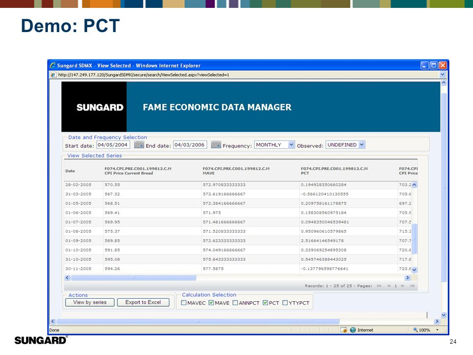 Demo: PCT Let's reset the values back to monthly with the original observed attributes.