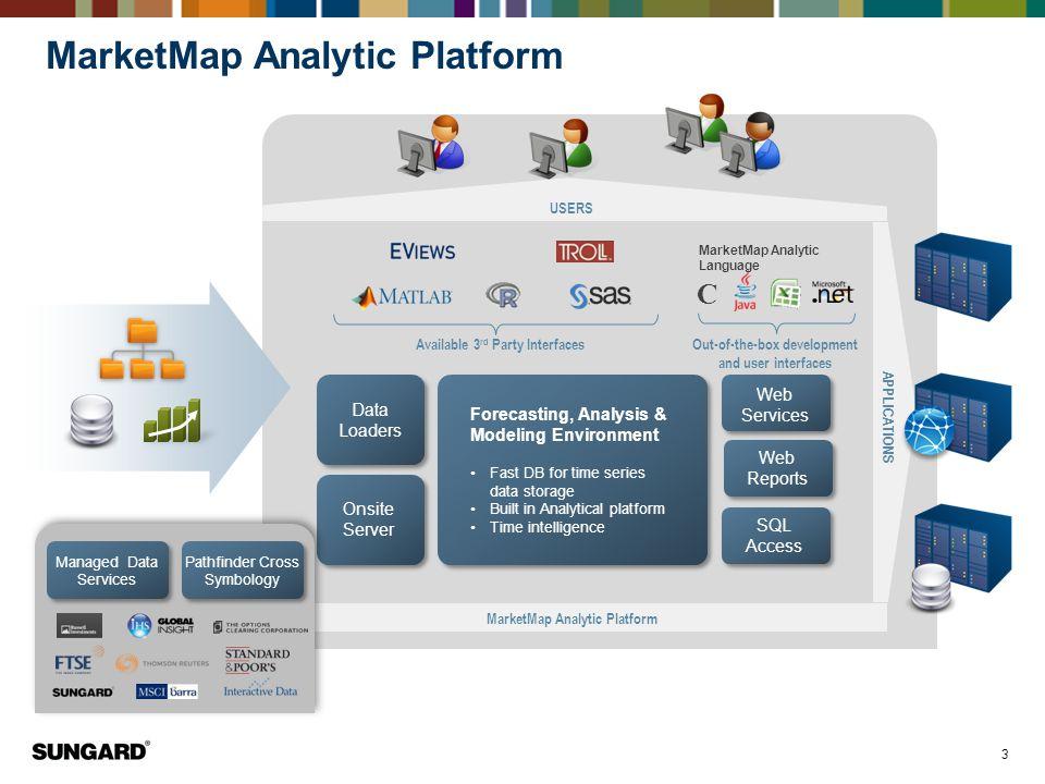 MarketMap Analytic Platform