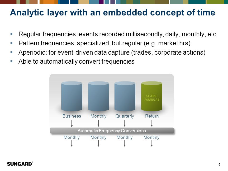 Analytic layer with an embedded concept of time