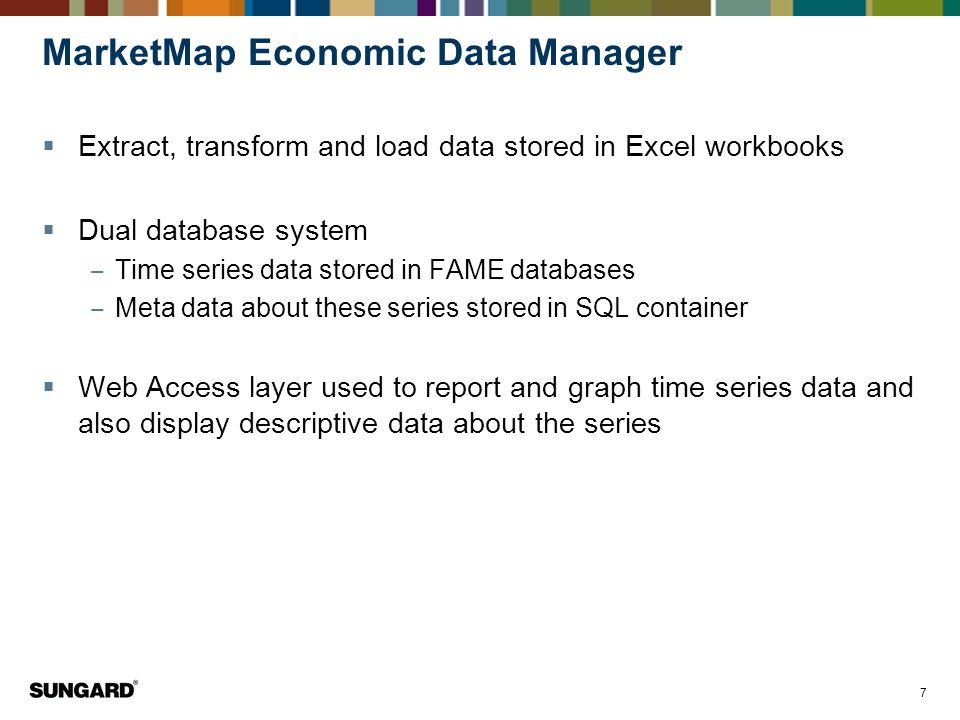 MarketMap Economic Data Manager