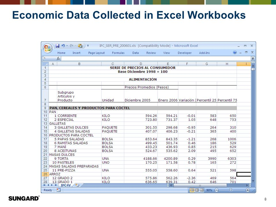 Economic Data Collected in Excel Workbooks