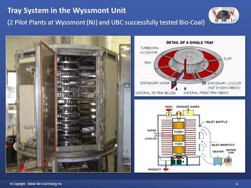 Tray System in the Wyssmont Unit