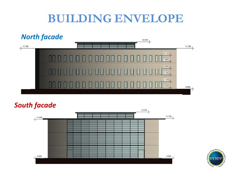 BUILDING ENVELOPE North facade South facade