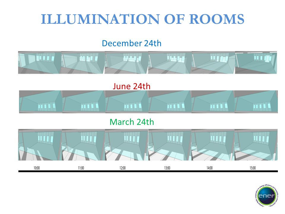 ILLUMINATION OF ROOMS December 24th June 24th March 24th