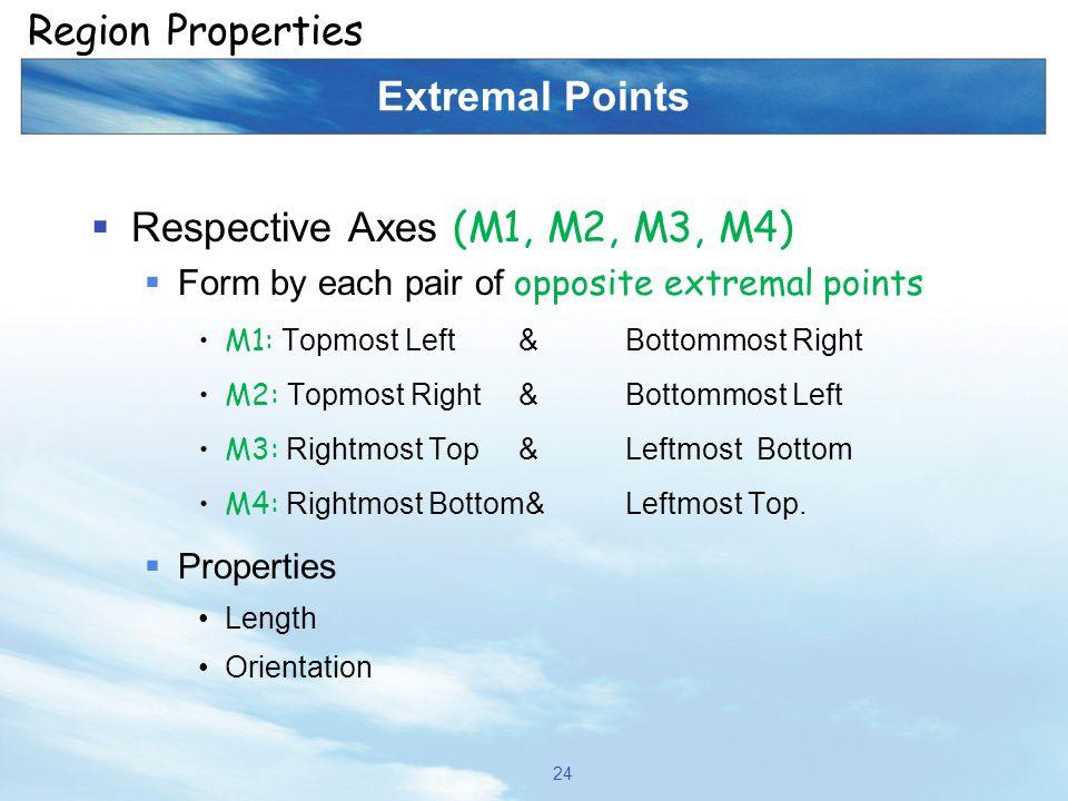 Respective Axes (M1, M2, M3, M4)