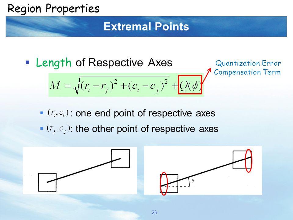 Length of Respective Axes