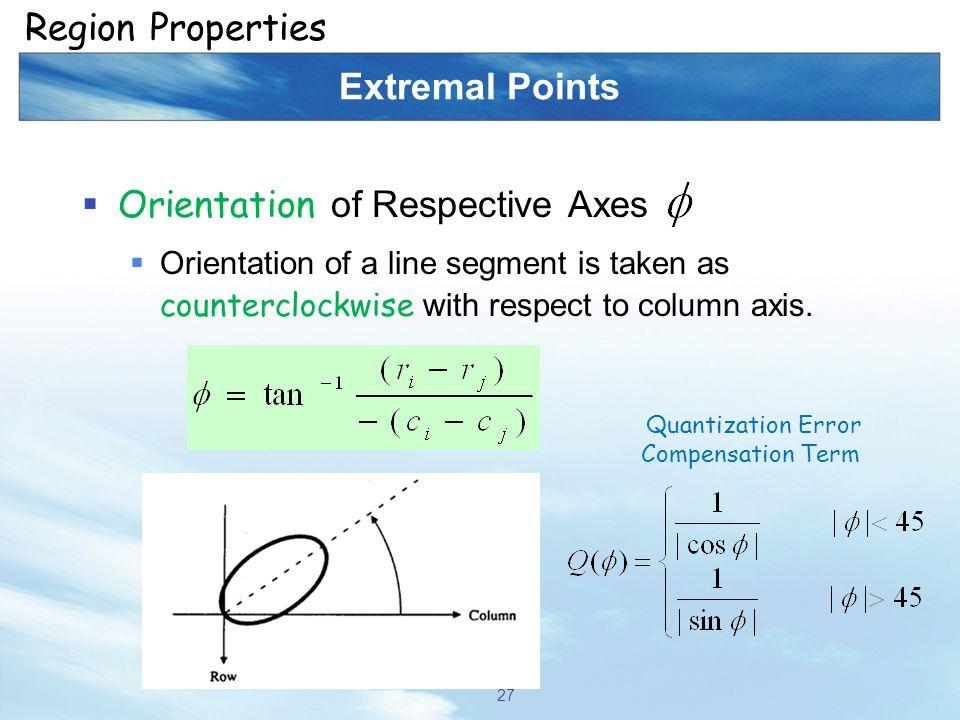 Orientation of Respective Axes
