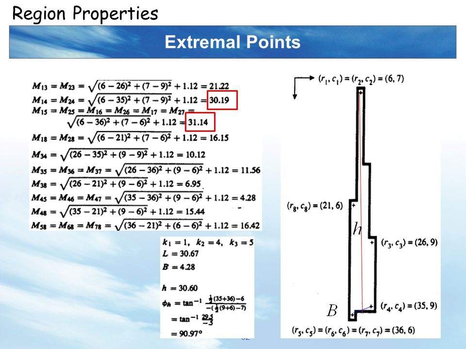 Region Properties Extremal Points