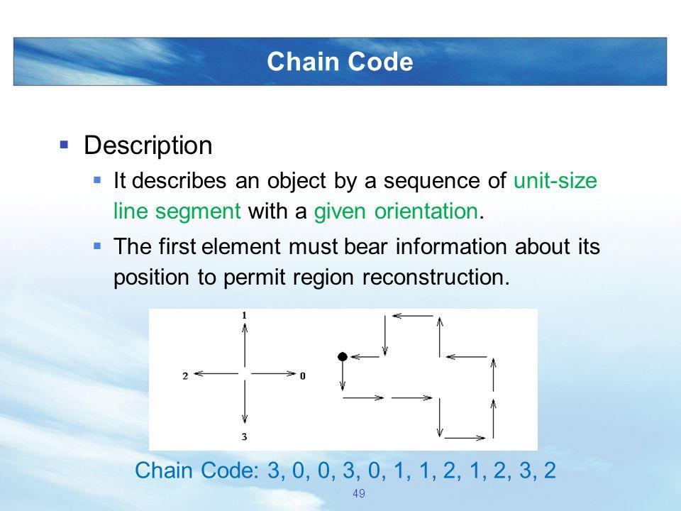 Chain Code Description