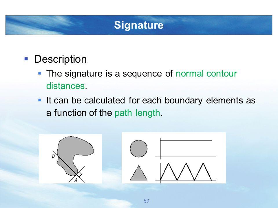 Signature Description