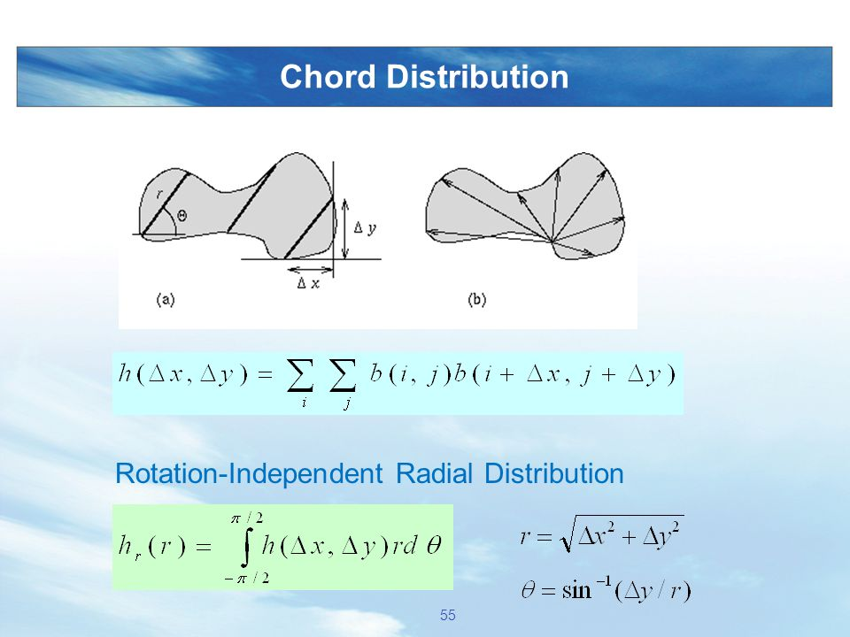Chord Distribution Rotation-Independent Radial Distribution