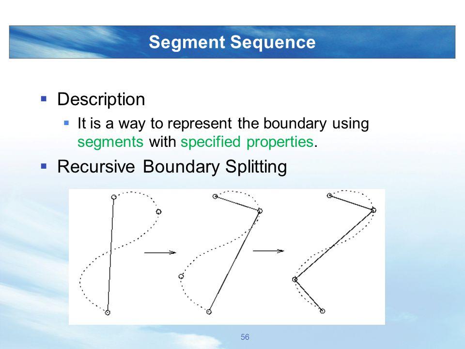 Recursive Boundary Splitting