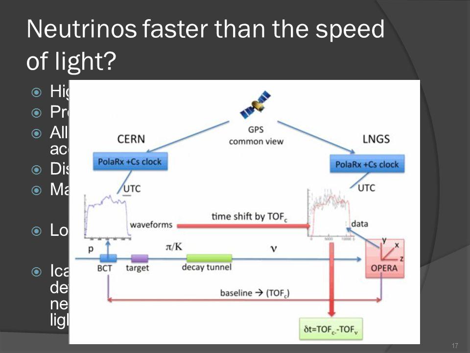 Neutrinos faster than the speed of light