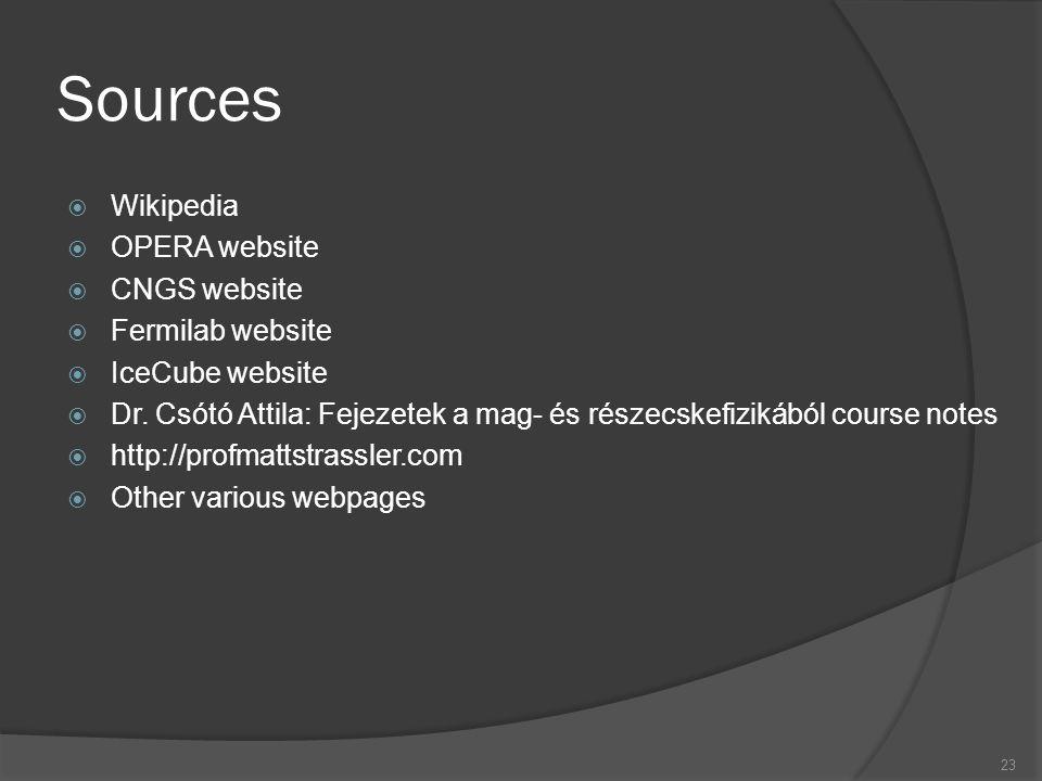 Sources Wikipedia OPERA website CNGS website Fermilab website