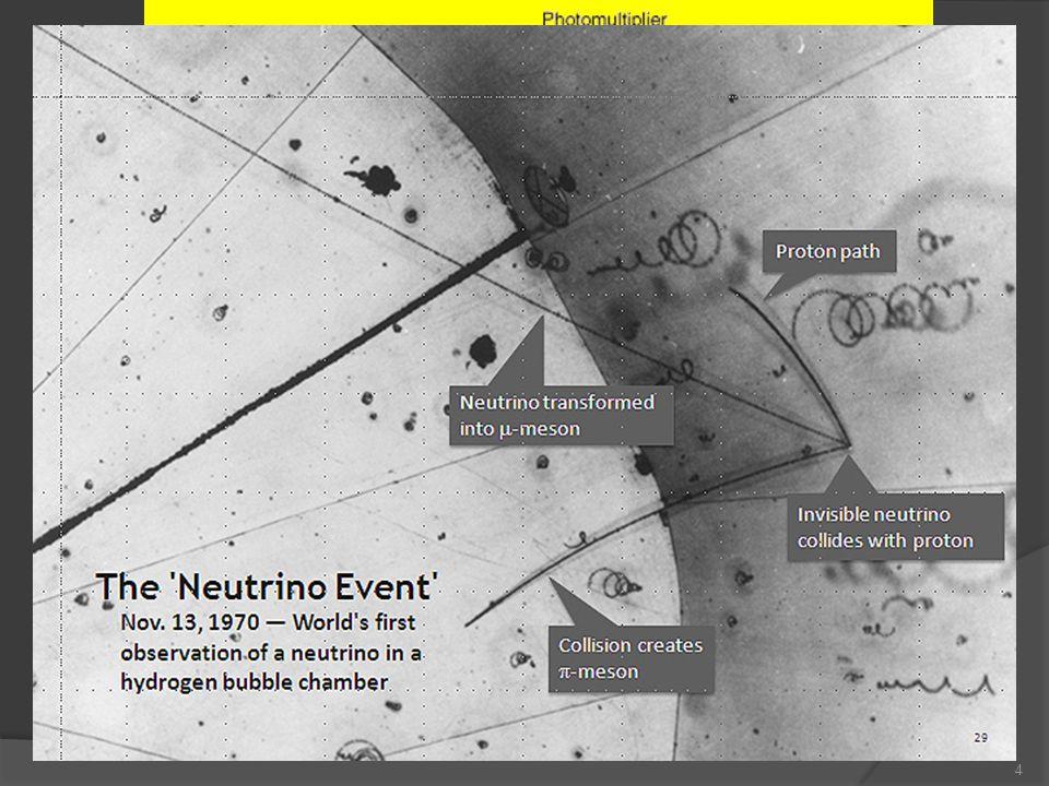 History of the neutrino
