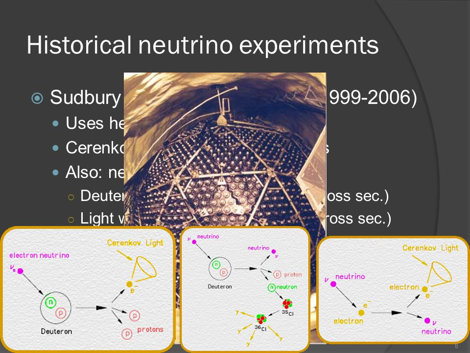 Historical neutrino experiments
