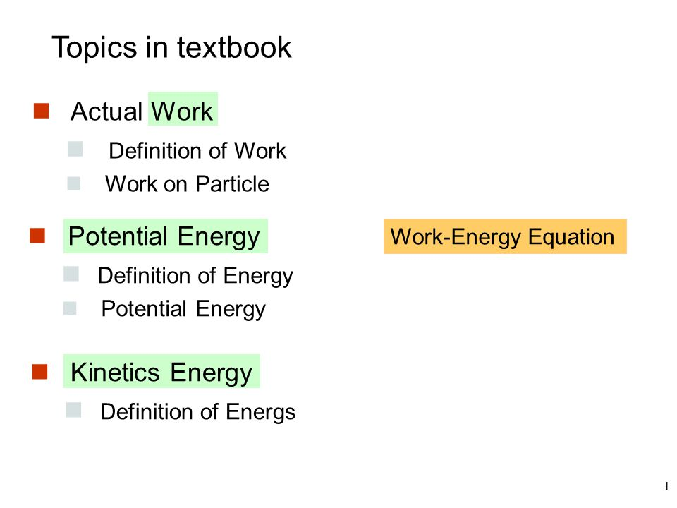Topics in textbook Actual Work Definition of Work Potential Energy