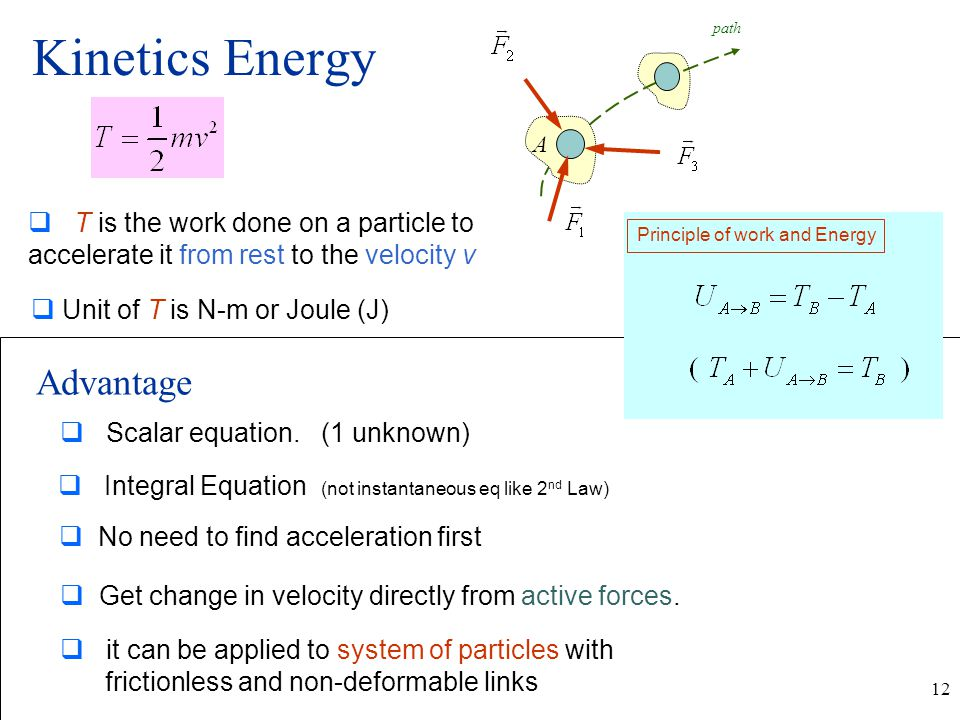 Kinetics Energy Advantage