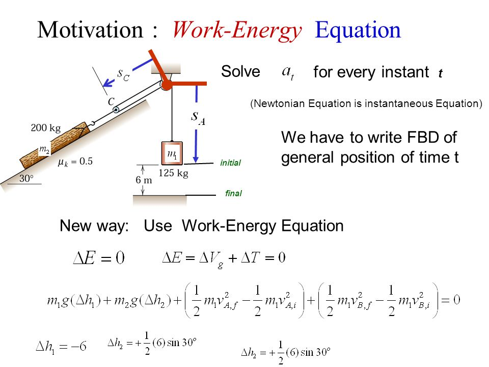 Motivation : Work-Energy Equation