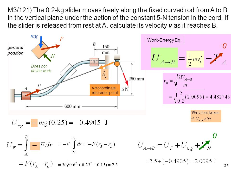 M3/121) The 0.2-kg slider moves freely along the fixed curved rod from A to B in the vertical plane under the action of the constant 5-N tension in the cord. If the slider is released from rest at A, calculate its velocity v as it reaches B.