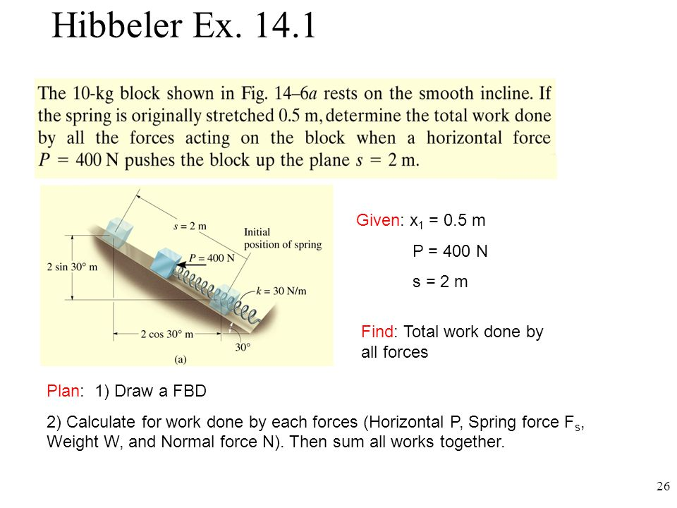 Hibbeler Ex. 14.1 Given: x1 = 0.5 m P = 400 N s = 2 m