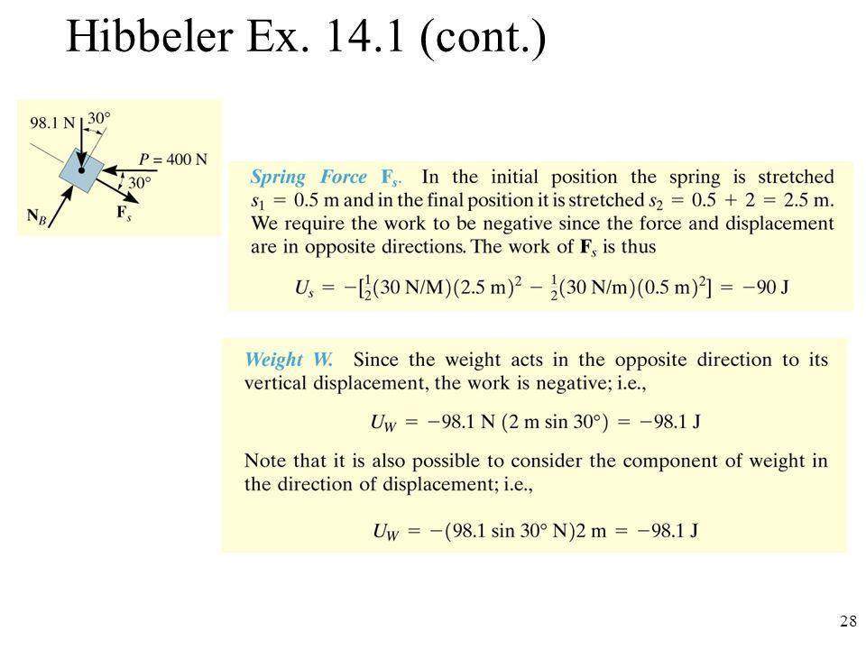 Hibbeler Ex. 14.1 (cont.)