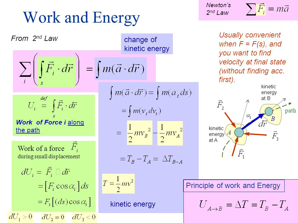 Work and Energy Usually convenient From 2nd Law change of