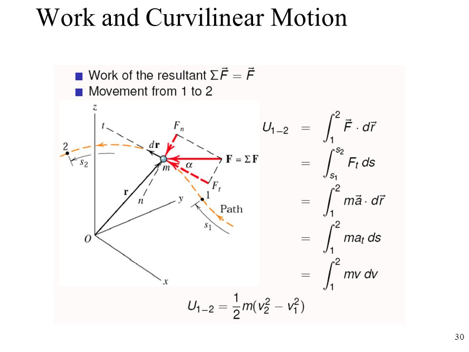 Work and Curvilinear Motion