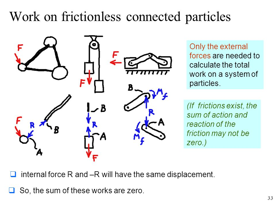 Work on frictionless connected particles