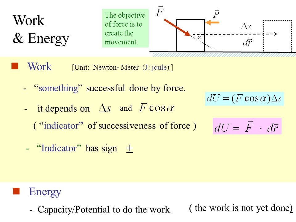 Work & Energy Work Energy something successful done by force.