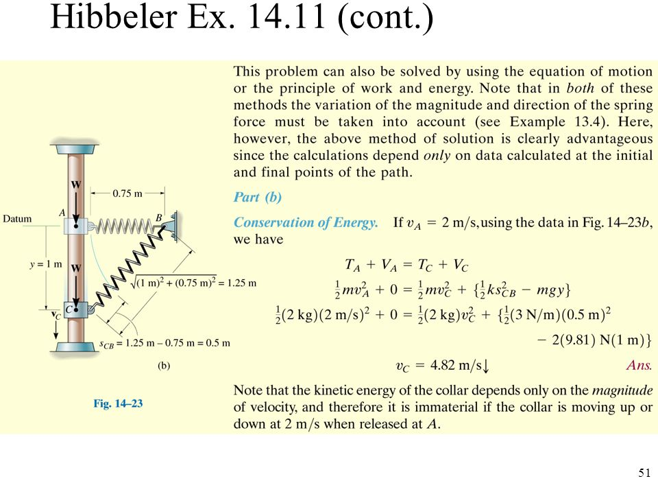 Hibbeler Ex. 14.11 (cont.)