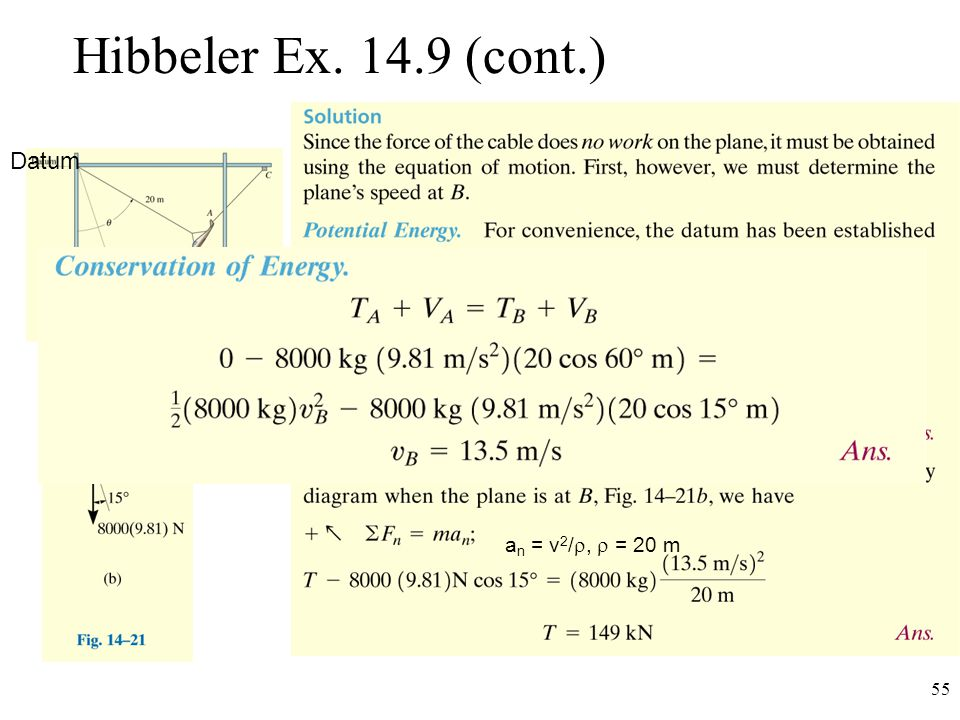 Hibbeler Ex. 14.9 (cont.) Datum an = v2/,  = 20 m
