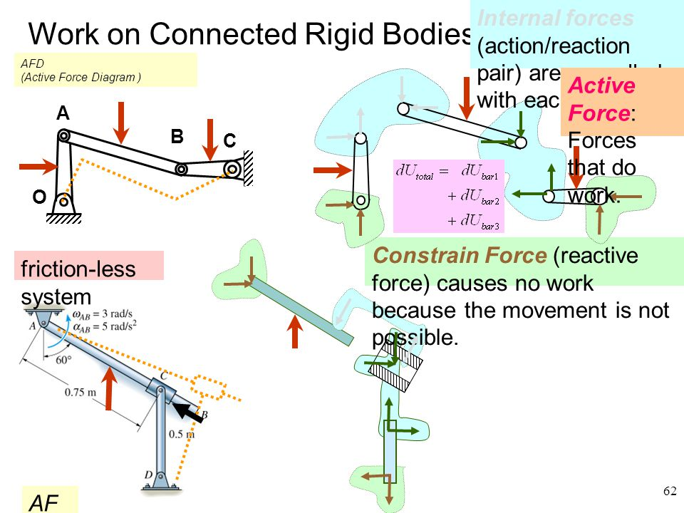 Work on Connected Rigid Bodies
