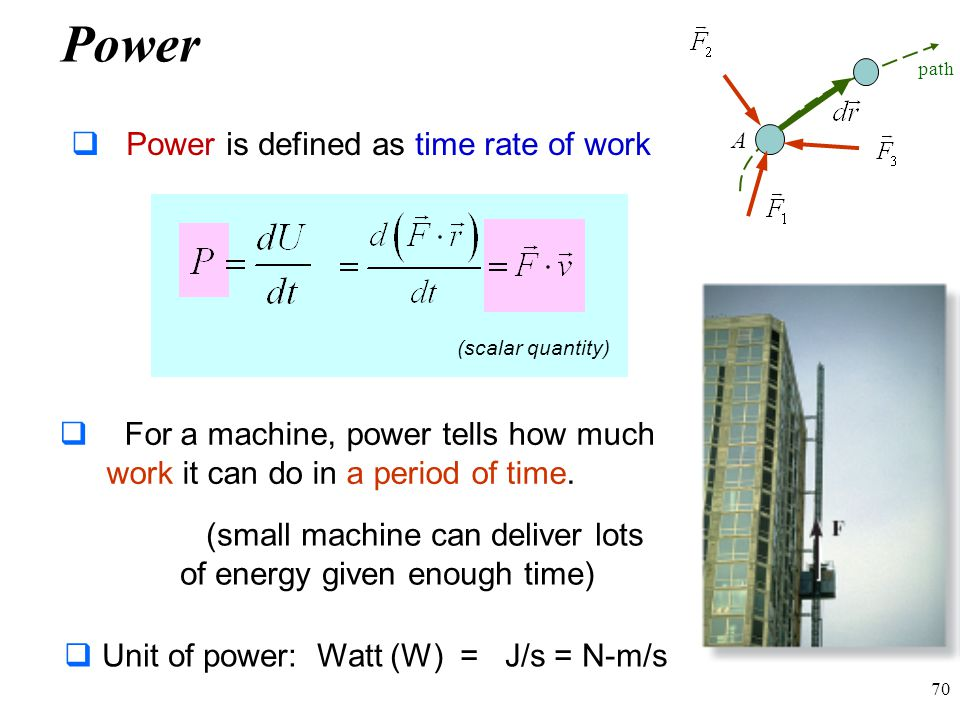 Power Power is defined as time rate of work