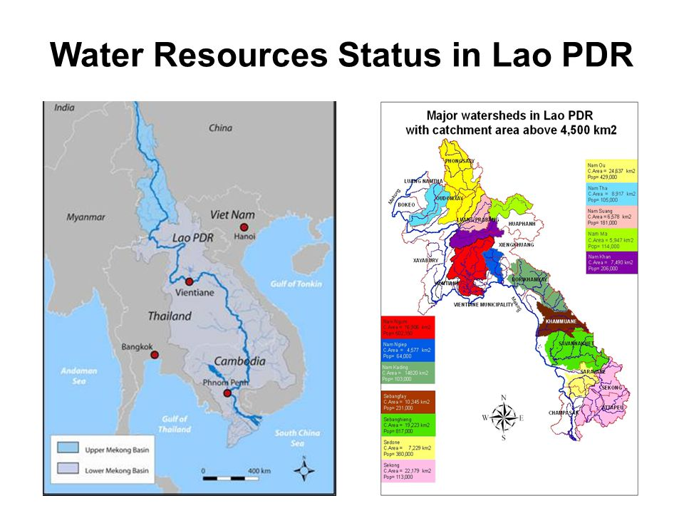 Water Resources Status in Lao PDR