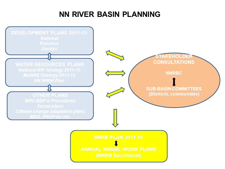 NN RIVER BASIN PLANNING