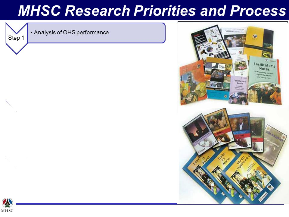 MHSC Research Priorities and Process