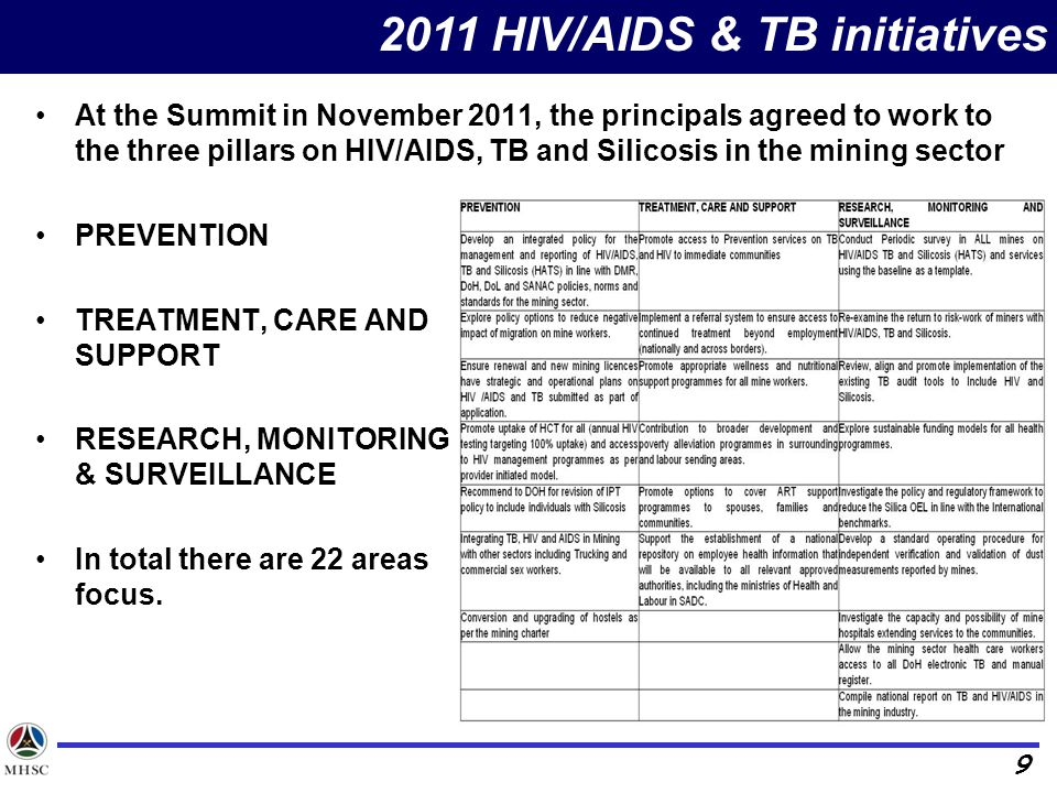 2011 HIV/AIDS & TB initiatives