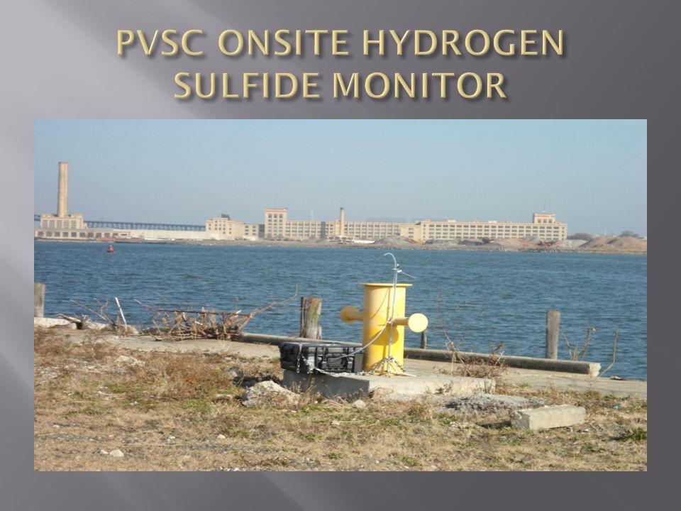 PVSC ONSITE HYDROGEN SULFIDE MONITOR