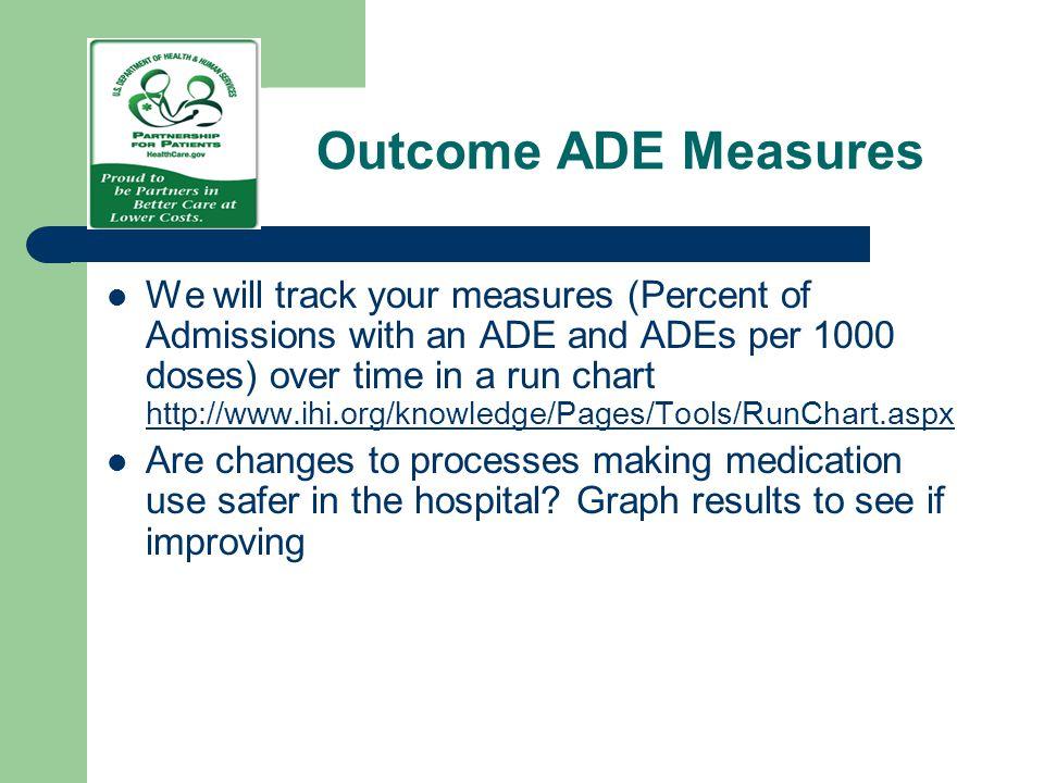 Outcome ADE Measures