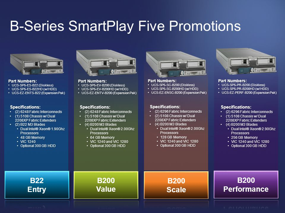 B-Series SmartPlay Five Promotions