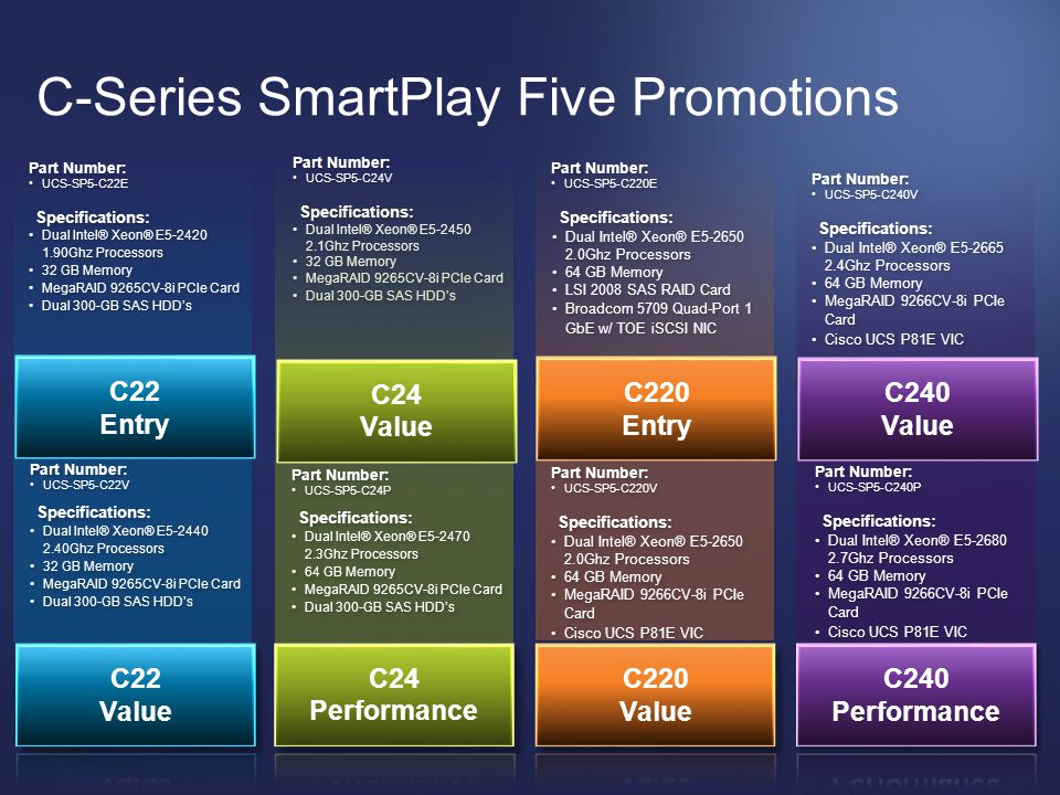 C-Series SmartPlay Five Promotions