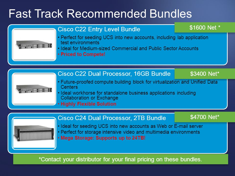 Fast Track Recommended Bundles